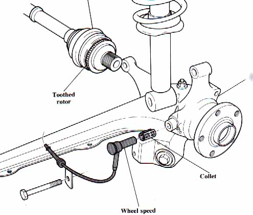 Brake on transmision diagram for 2005 bmw x5