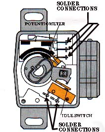 20vidle 20vidle jpg bosch tps wiring diagram at webbmarketing.co