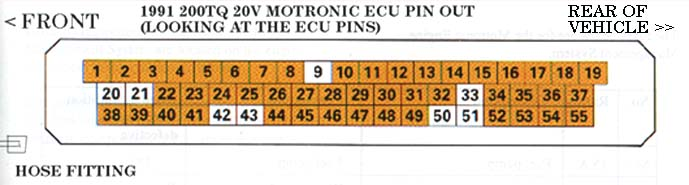 1991 200TQ 20V ECU Pin Out Signal Description on ecu circuits, toyota 4runner diagram, ecu schematic diagram, ecu fuse diagram, ecu block diagram, nissan sentra electrical diagram, exhaust diagram, gm horn diagram, gm power steering pump diagram, gm steering column diagram, gm 1228747 computer diagram, gm transmission diagram,