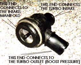 Turbo Bypass Valve
