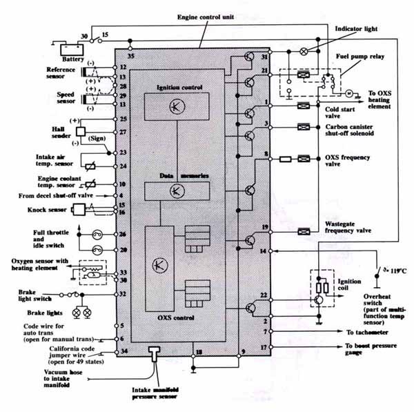 ecugpin3 ecugpin3 jpg 2001 996 Turbo Fuse Diagram at edmiracle.co