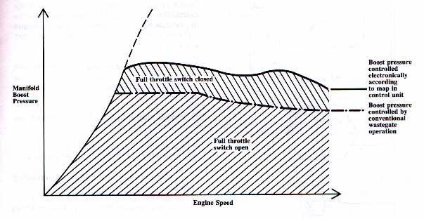 diagram courtesy of audi of america  technical service